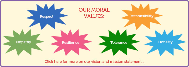 Pudsey Lowtown Primary School moral values